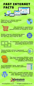 FAST INTERNET FACTS